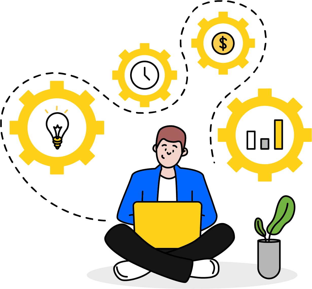 Keoch Website Design and Development